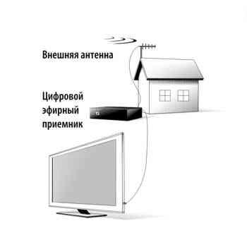 Эфирная антенна для цифрового